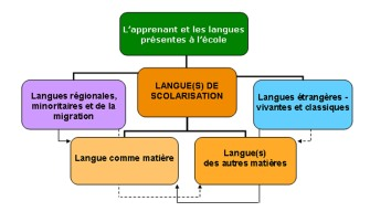 LE_PlatformIntro_fr-scheme_fr-1